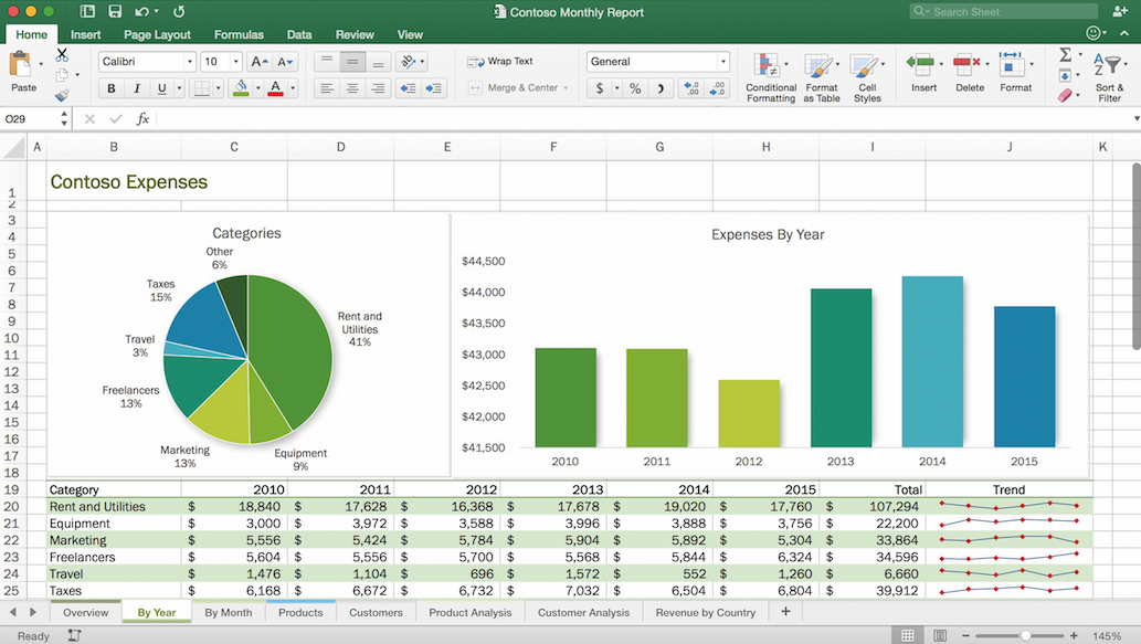 How to boss your spreadsheets with these five tricks